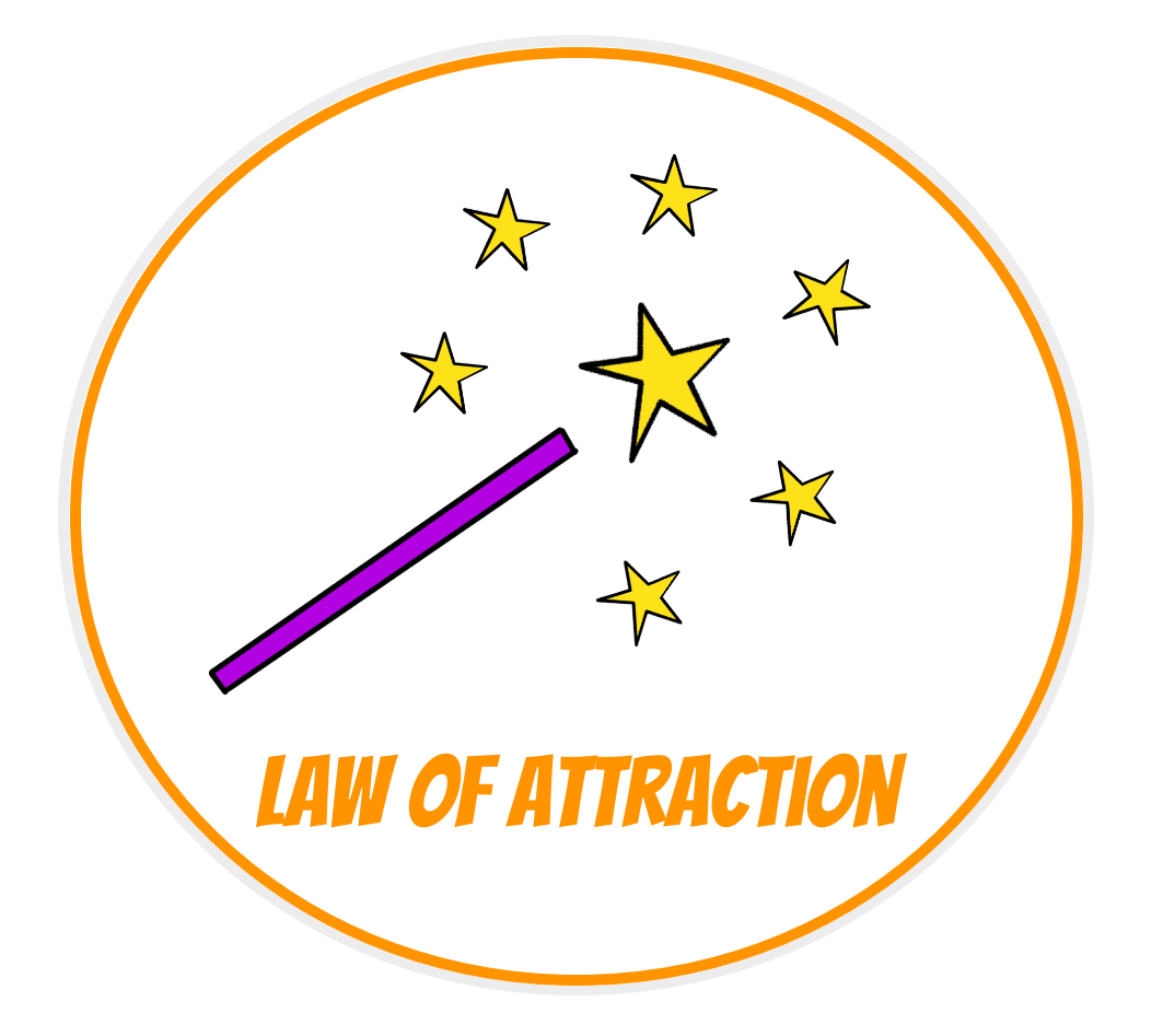 Link to law of attraction journal